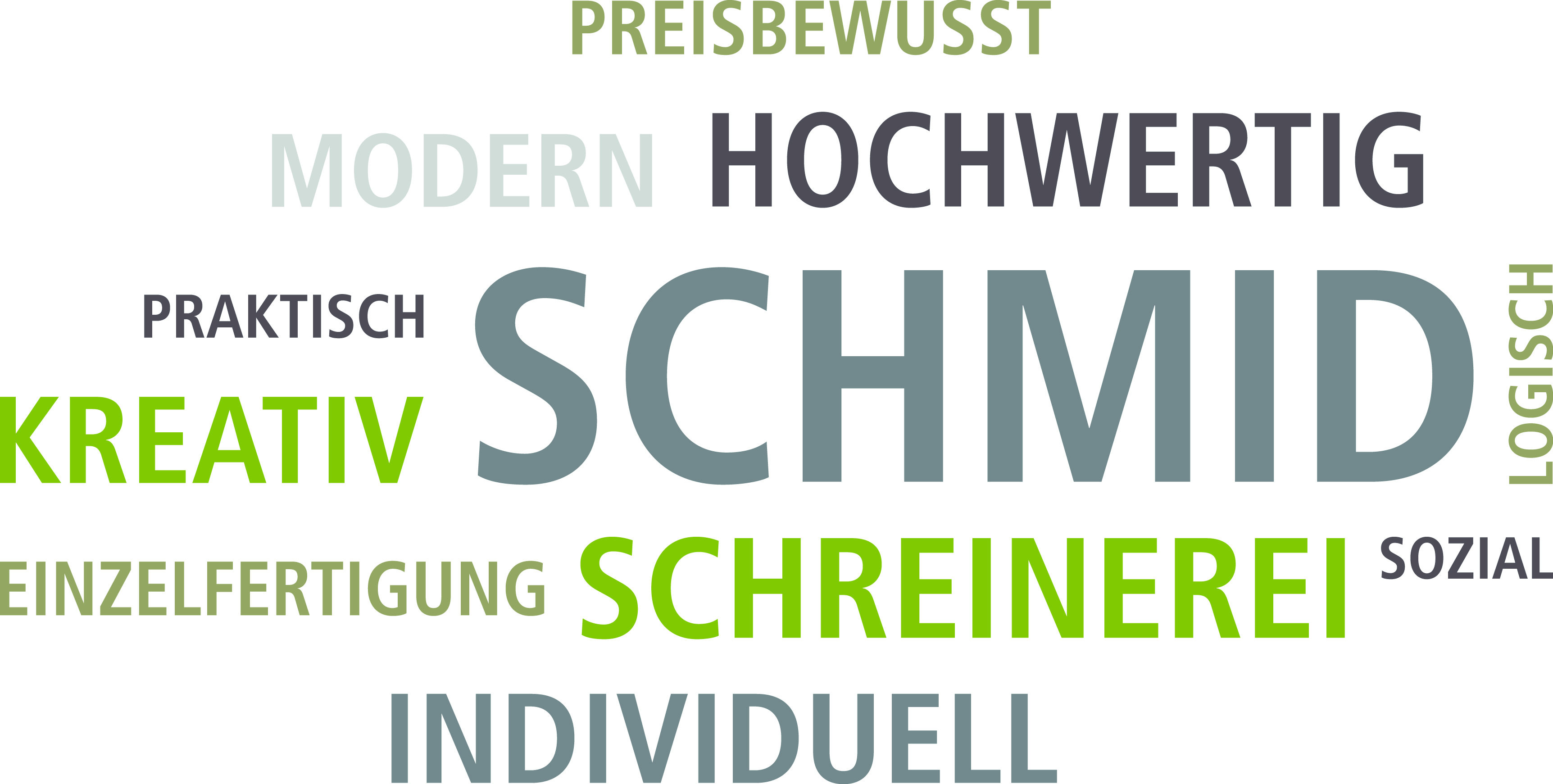 Schmid-Darstellung